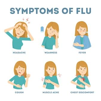 Инфографика симптомов простуды или гриппа. лихорадка и кашель, боль в горле. идея лечения и здравоохранения. иллюстрация