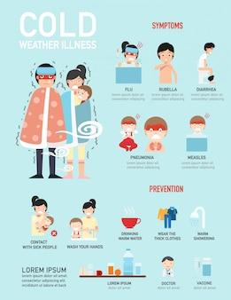 Cold weather illness infographic.illustration