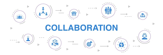 コラボレーションインフォグラフィック10ステップサークルdesign.teamwork、サポート、コミュニケーション、モチベーションシンプルなアイコン