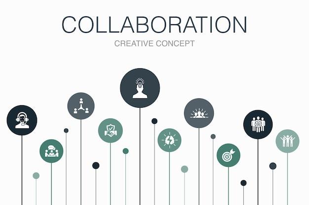 コラボレーションインフォグラフィック10ステップテンプレート。チームワーク、サポート、コミュニケーション、モチベーションシンプルなアイコン