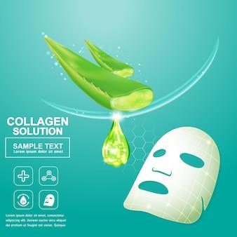 Collagen serum aloe vera mask and vitamin background for skincare