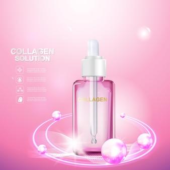 スキンケア化粧品を宣伝するためのコラーゲンソリューションベクトル背景コンセプト