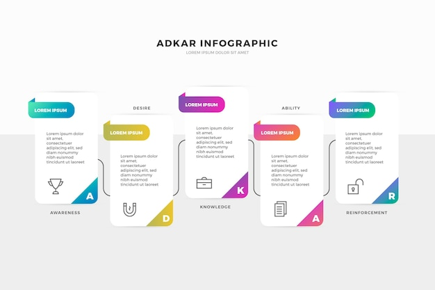 Collection of colorful adkar infographics