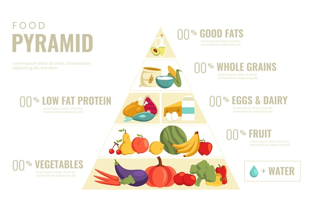 Collection of different healthy food in pyramid