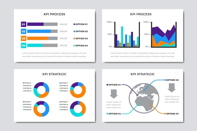 Collection of kpi graphics with important information