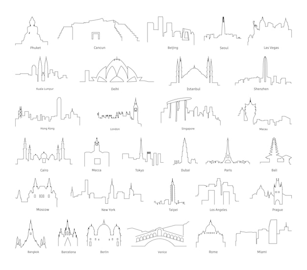 Collection of linear panoramas of cities of different countries.