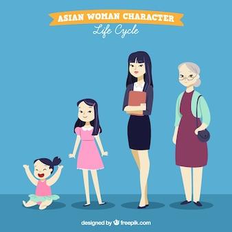 Коллекция азиатских женщин Бесплатные векторы