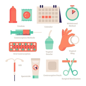 Сборник методов контрацепции