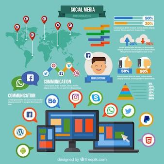 Коллекция инфографики элементов социальных сетей в плоском дизайне
