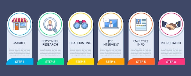 Collection of steps in hiring process