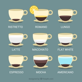 Collection of world coffee