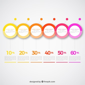 Колоритная шкала времени с современными кругами