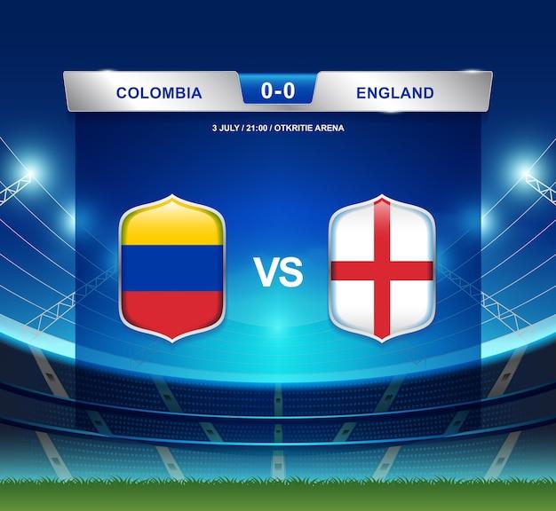 Colombia vs england scoreboard broadcast template