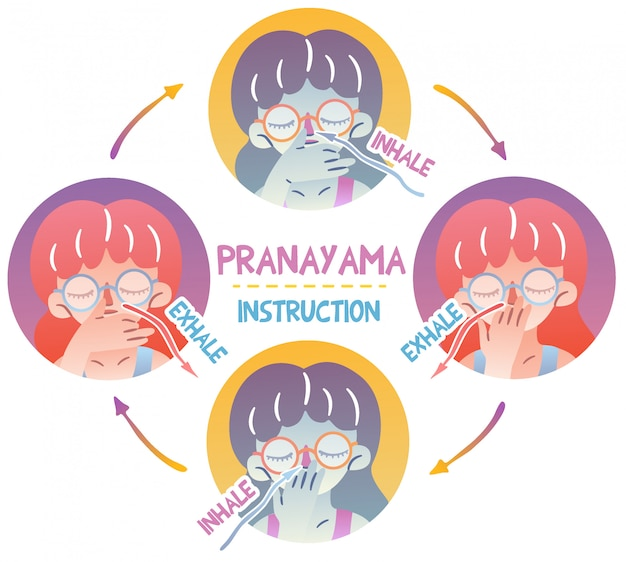 Color cute instruction on how to do pranayama. the girl does breathing practice, alternating breathing to calm the nervous system.