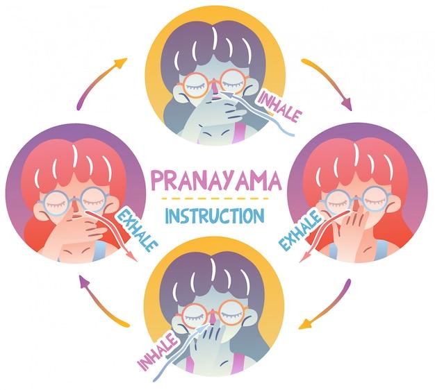 Цветная милая инструкция о том, как делать пранаяму. девушка занимается дыхательной практикой, чередуя дыхание, чтобы успокоить нервную систему.