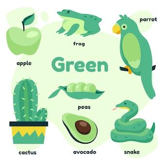 Colore verde e vocabolario in inglese