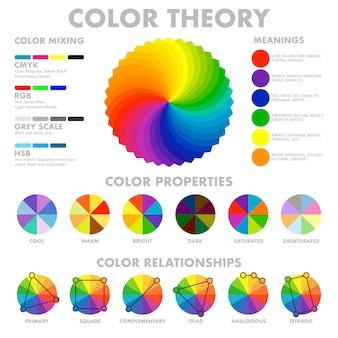 色の混合方式のインフォグラフィック