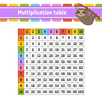 Color square multiplication table from 1 to 100. for the education of children.