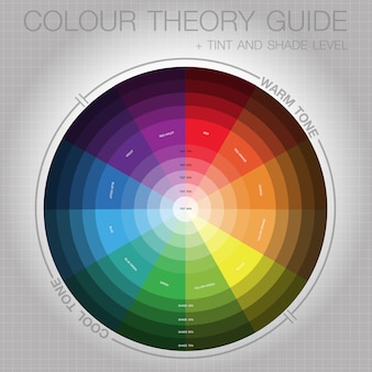 Color theory guide with and shade level