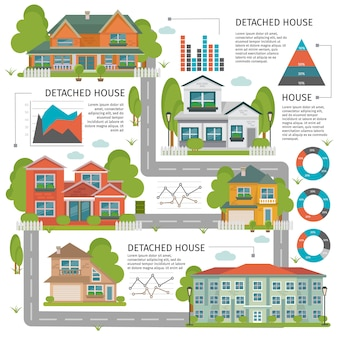Colored buildings flat infographics with detached house descriptions and types of houses with graphs