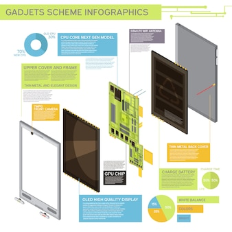 Colored gadgets scheme infographics with upper cover and frame charge battery gpu chip and others descriptions vector illustration