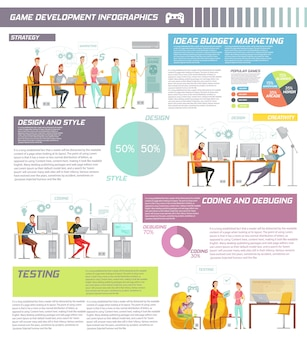 Colored game development infographics with ideas budget marketing design and style testing descriptions par example vector illustration