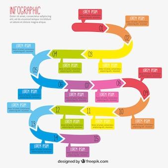Цветные инфографики с большим количеством вариантов и шагов