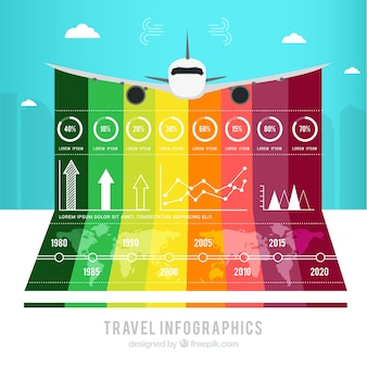 飛行機で着色infography