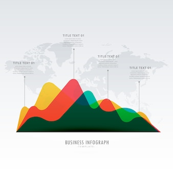 Colored statistical graph