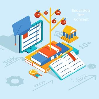 水色の背景に色付きの3次元教育ツリーの概念図。