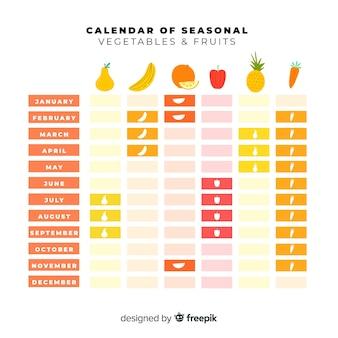 季節の野菜や果物のカラフルなカレンダー