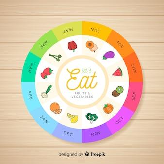Colorful calendar of seasonal vegetables and fruits