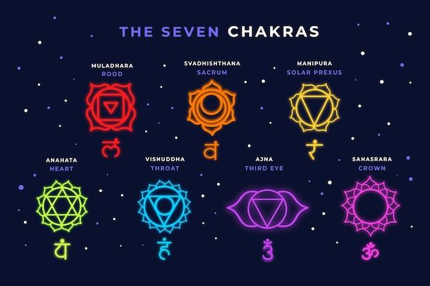 Chakra colorato concetto