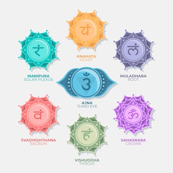 Colorful chakras pack