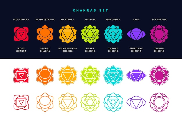 Colorful chakras symbols collection