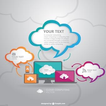 Технологии облачных вычислений вектор