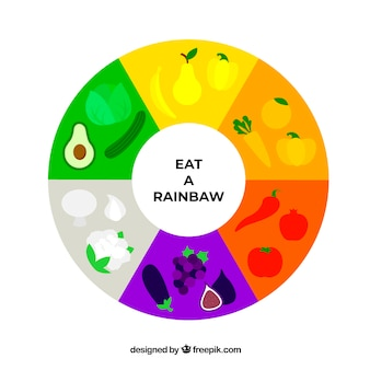 Colors Wheel Vectors Photos And Psd Files Free Download