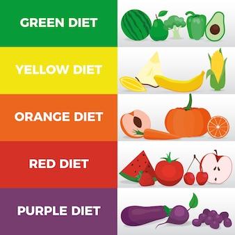 Красочная диета радуга инфографики