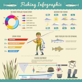 Colorful fishing infographic concept