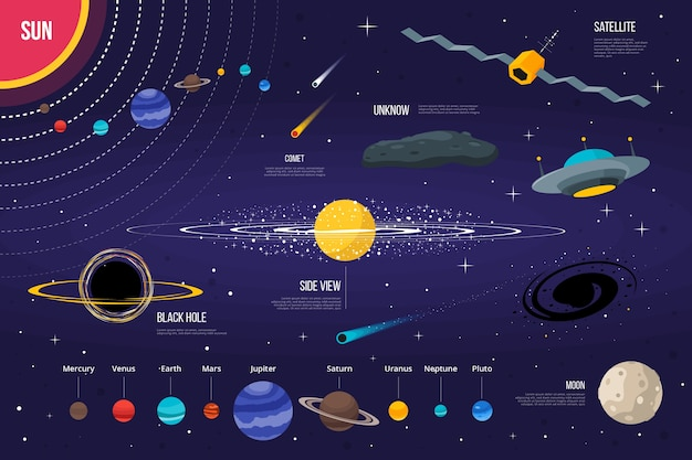 Colorful flat universe infographic