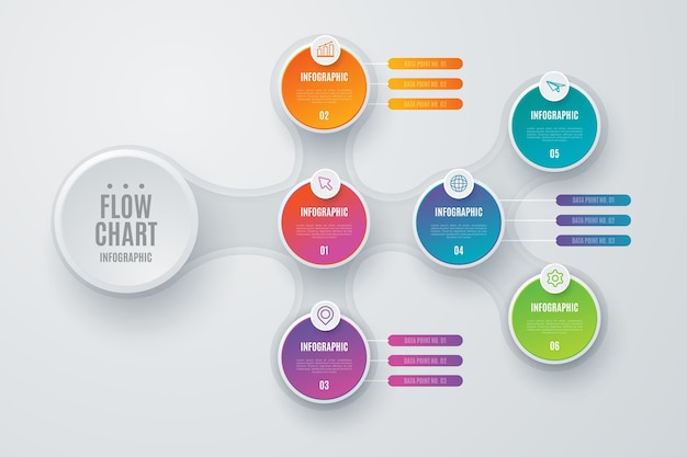 Colorful flow diagram infographic with details
