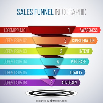 Colorful funnel infographic template