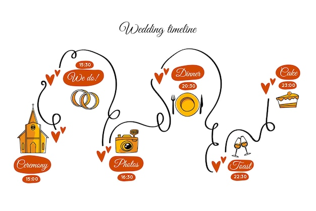 Colorful hand drawn wedding timeline