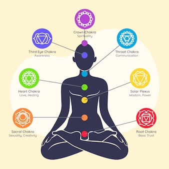 Colorful illustration of chakras concept