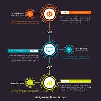 3ステップでカラフルなインフォグラフィックのタイムライン