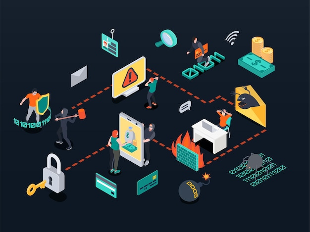 Colorful isometric cyber security flowchart with hacking activity and data protection icons