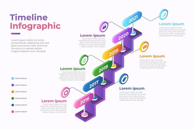 カラフルな等尺性タイムラインのインフォグラフィック
