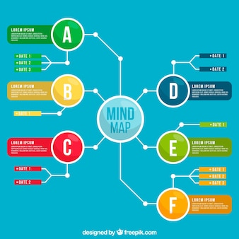 Mindmap vectors photos and psd files free download colorful mindmap with modern style ccuart Choice Image