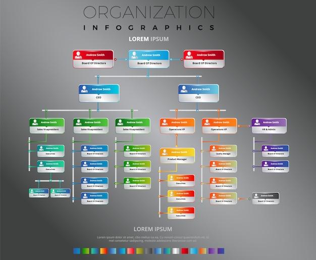 Colorful organization chart