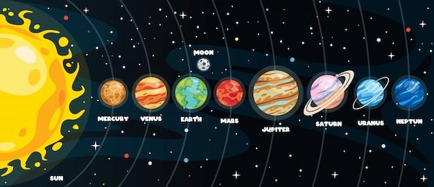 太陽系のカラフルな惑星